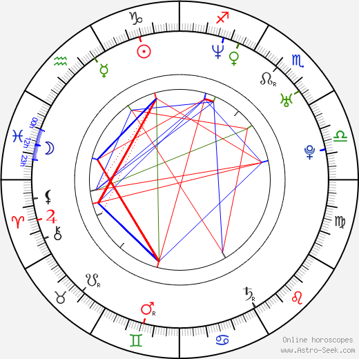 Court Young birth chart, Court Young astro natal horoscope, astrology