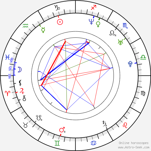 Dan Přibáň день рождения гороскоп, Dan Přibáň Натальная карта онлайн