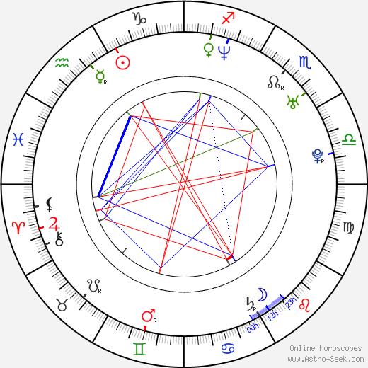 Daren A. Herbert astro natal birth chart, Daren A. Herbert horoscope, astrology