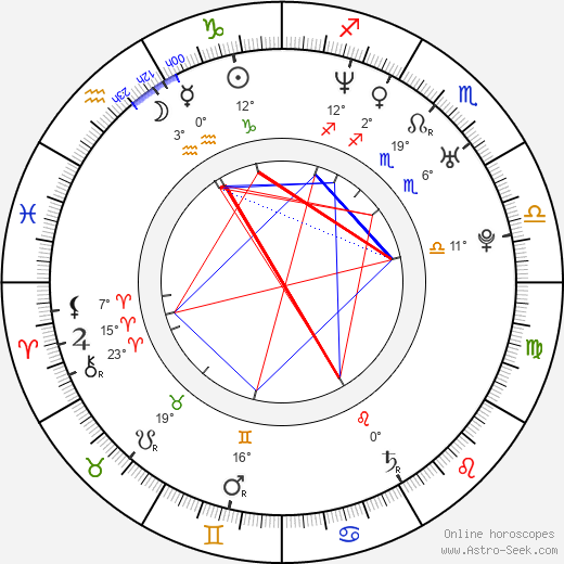 Dinara Drukarova birth chart, biography, wikipedia 2019, 2020