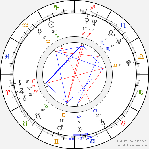Dorian Missick birth chart, biography, wikipedia 2018, 2019