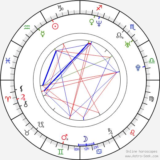 Dorian Missick astro natal birth chart, Dorian Missick horoscope, astrology