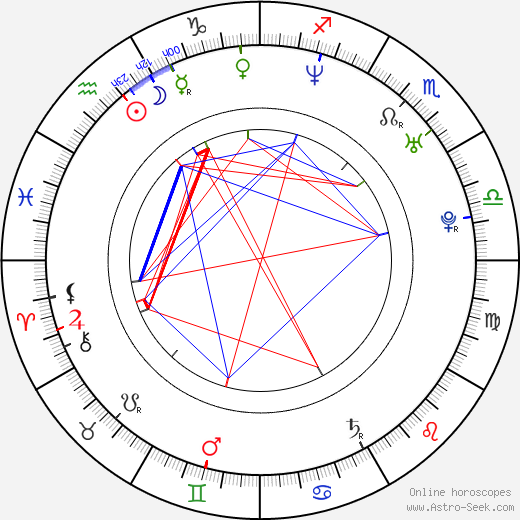 Ivan Vladimirov birth chart, Ivan Vladimirov astro natal horoscope, astrology