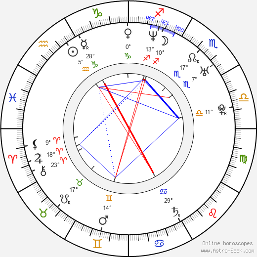 Jennifer Vey birth chart, biography, wikipedia 2020, 2021