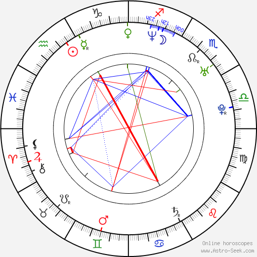 Jennifer Vey birth chart, Jennifer Vey astro natal horoscope, astrology