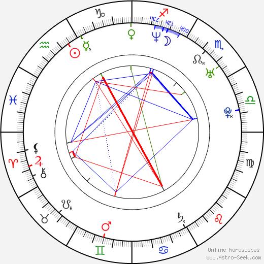 Jennifer Vey день рождения гороскоп, Jennifer Vey Натальная карта онлайн