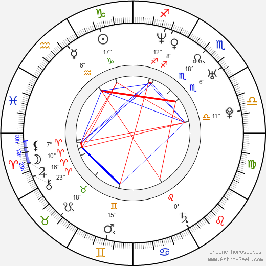Jenny Lewis birth chart, biography, wikipedia 2020, 2021
