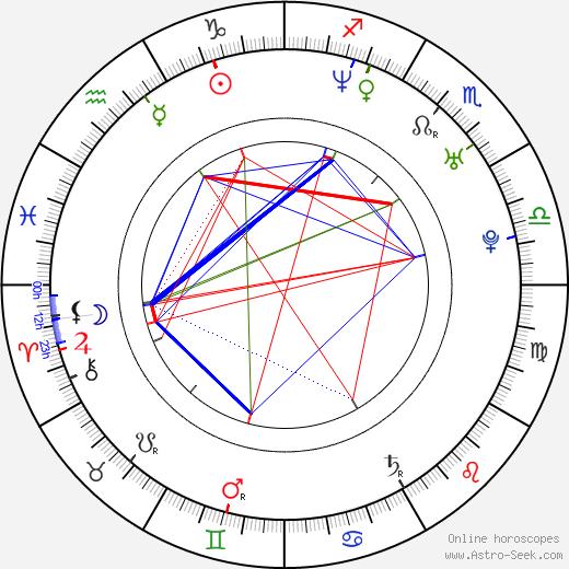 Jessica Leccia birth chart, Jessica Leccia astro natal horoscope, astrology
