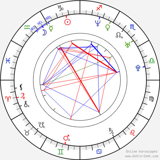 Joko Anwar astro natal birth chart, Joko Anwar horoscope, astrology