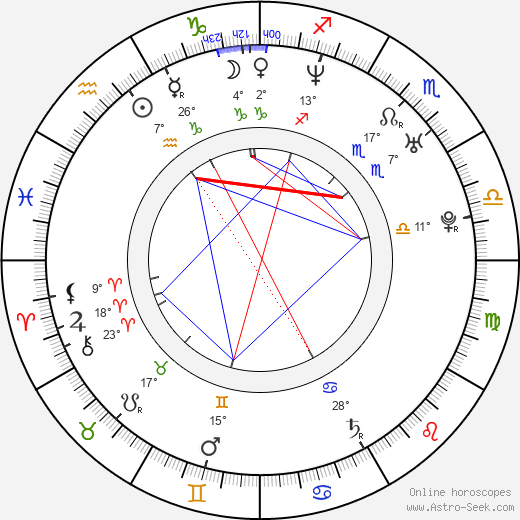 Lee Ingleby birth chart, biography, wikipedia 2019, 2020