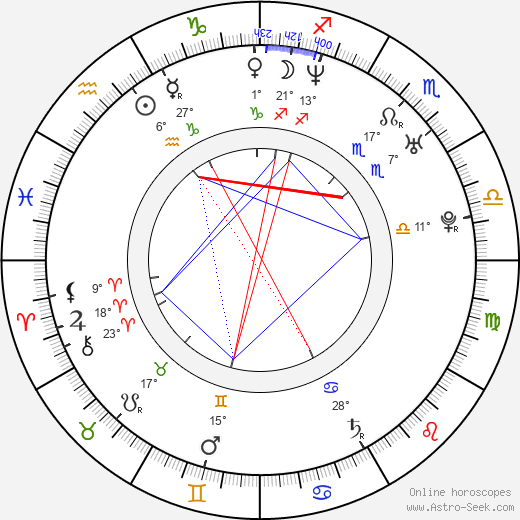 Marcin Bortkiewicz birth chart, biography, wikipedia 2019, 2020