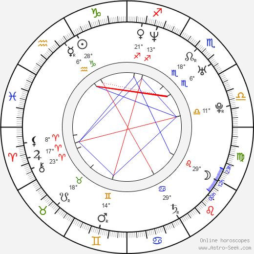 Marsha Thomason birth chart, biography, wikipedia 2020, 2021