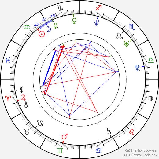 Michael Weaver birth chart, Michael Weaver astro natal horoscope, astrology