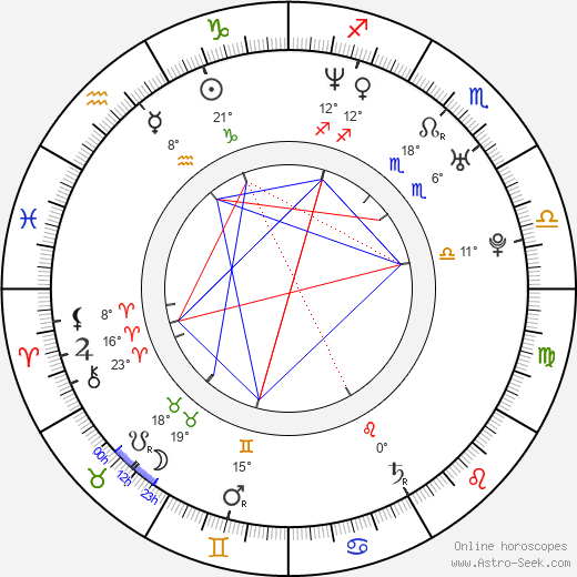 Miki Nakatani birth chart, biography, wikipedia 2018, 2019