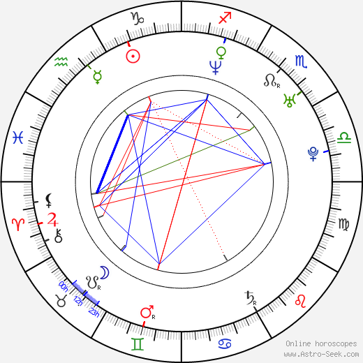 Miki Nakatani astro natal birth chart, Miki Nakatani horoscope, astrology