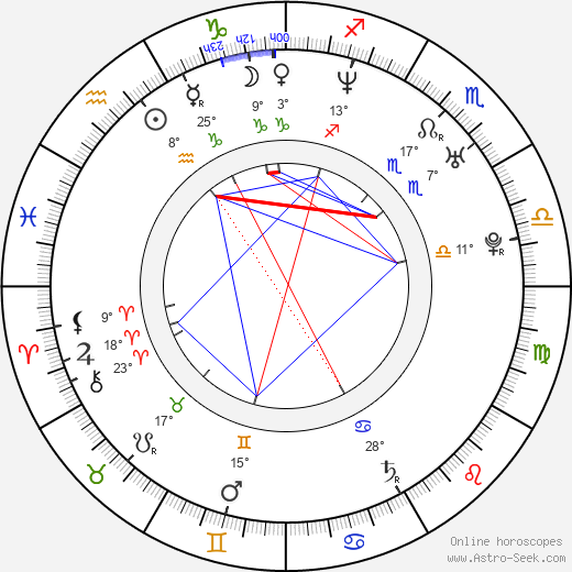 Nicole Abramson birth chart, biography, wikipedia 2020, 2021