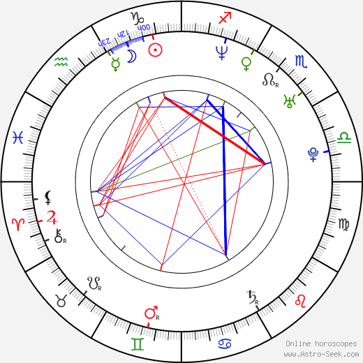 Пас Вега Paz Vega день рождения гороскоп, Paz Vega Натальная карта онлайн