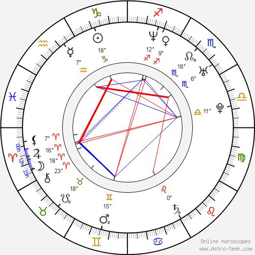 Phil Claydon birth chart, biography, wikipedia 2019, 2020