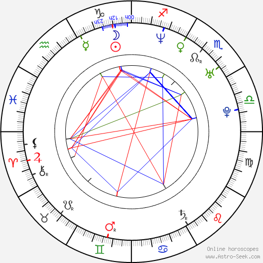 Polly Maberly astro natal birth chart, Polly Maberly horoscope, astrology