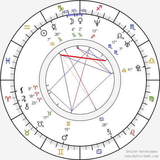 Rick Ross birth chart, biography, wikipedia 2019, 2020