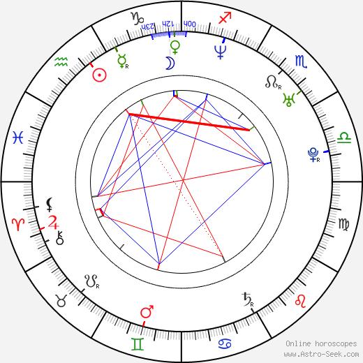 Rick Ross astro natal birth chart, Rick Ross horoscope, astrology