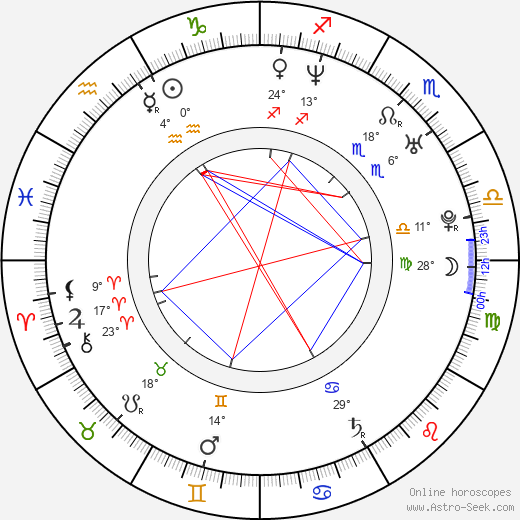 Serdar Orçin birth chart, biography, wikipedia 2019, 2020
