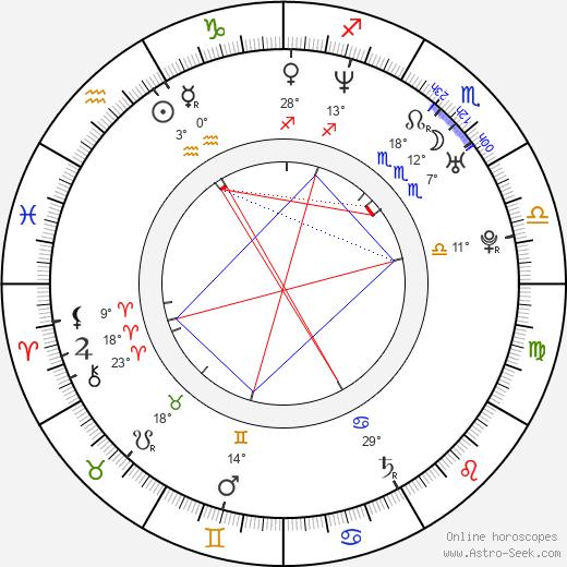 Shae-Lynn Bourne birth chart, biography, wikipedia 2019, 2020