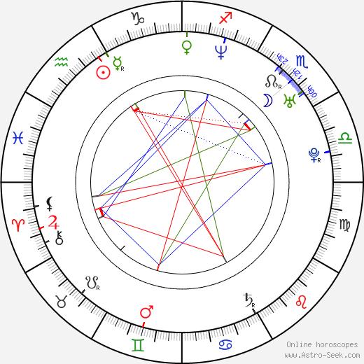 Shae-Lynn Bourne astro natal birth chart, Shae-Lynn Bourne horoscope, astrology