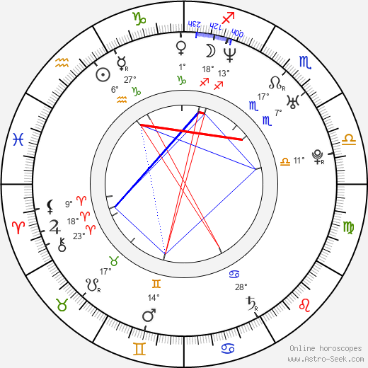 Shreyas Talpade birth chart, biography, wikipedia 2019, 2020