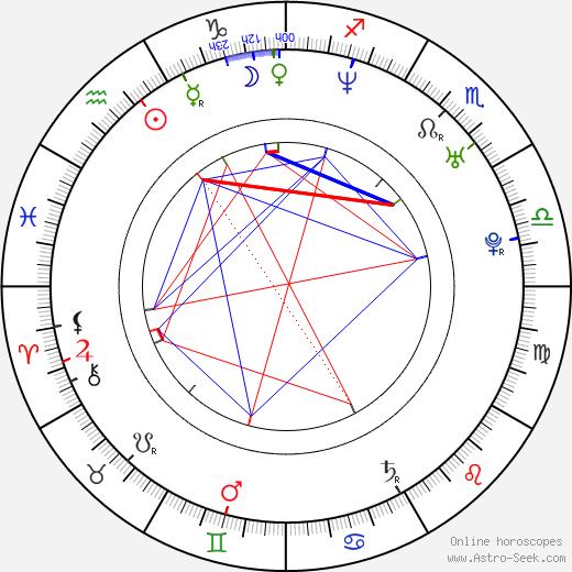 Tim T. Cunningham tema natale, oroscopo, Tim T. Cunningham oroscopi gratuiti, astrologia