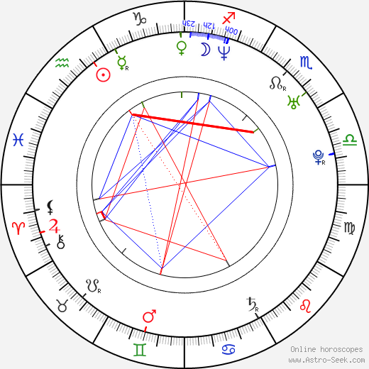 Wojciech Klata birth chart, Wojciech Klata astro natal horoscope, astrology