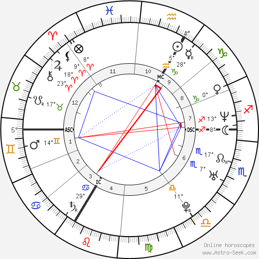 Yasmine Belmadi birth chart, biography, wikipedia 2020, 2021