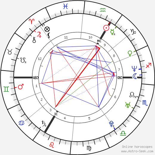 Ясмин Бельмади Yasmine Belmadi день рождения гороскоп, Yasmine Belmadi Натальная карта онлайн