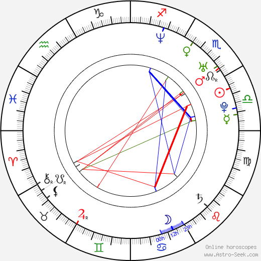 Alexandr Niživijs tema natale, oroscopo, Alexandr Niživijs oroscopi gratuiti, astrologia