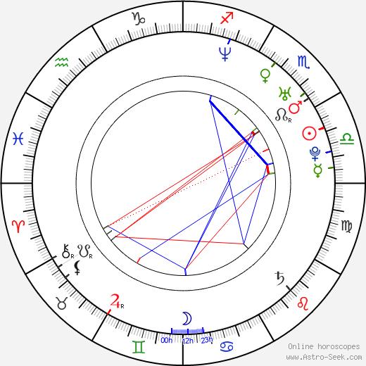 Carolina Tejera astro natal birth chart, Carolina Tejera horoscope, astrology