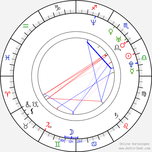 Chen Chang astro natal birth chart, Chen Chang horoscope, astrology