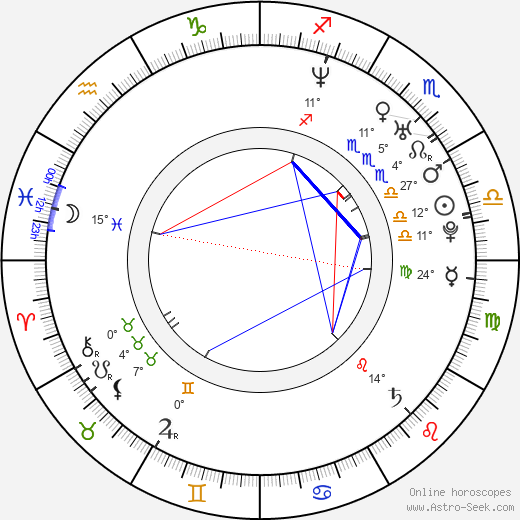David Arnott birth chart, biography, wikipedia 2019, 2020