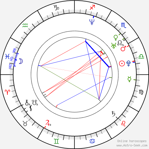 David Arnott birth chart, David Arnott astro natal horoscope, astrology