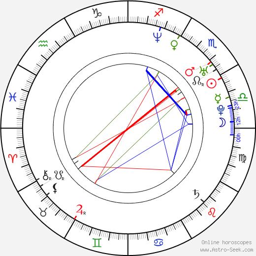 Elliot Cowan astro natal birth chart, Elliot Cowan horoscope, astrology