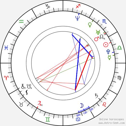 Gil Kenan tema natale, oroscopo, Gil Kenan oroscopi gratuiti, astrologia