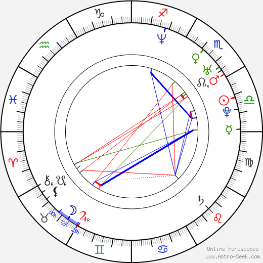 Gökhan Özoğuz день рождения гороскоп, Gökhan Özoğuz Натальная карта онлайн