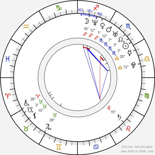 Hal Ozsan birth chart, biography, wikipedia 2018, 2019