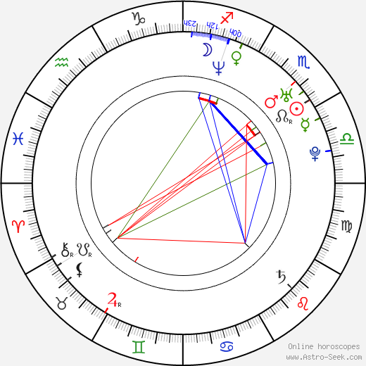 Hal Ozsan astro natal birth chart, Hal Ozsan horoscope, astrology