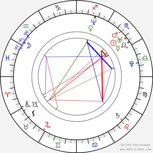 Jamison Yang birth chart, Jamison Yang astro natal horoscope, astrology