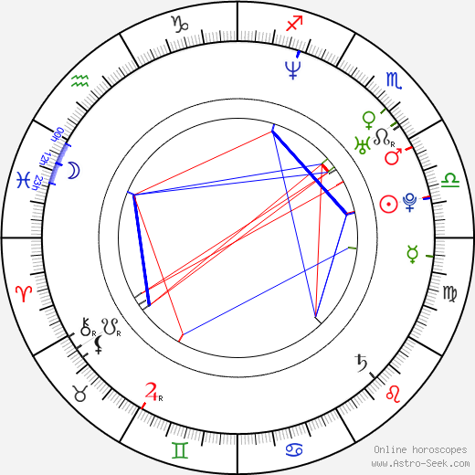 Jong-ho Song astro natal birth chart, Jong-ho Song horoscope, astrology