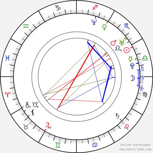 Jong-su Lee astro natal birth chart, Jong-su Lee horoscope, astrology