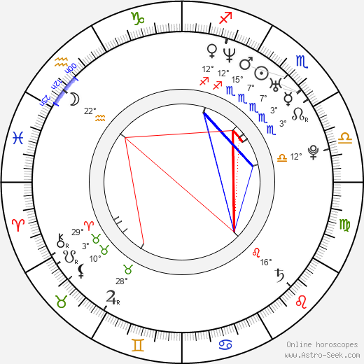 Kôji Yamamoto birth chart, biography, wikipedia 2020, 2021