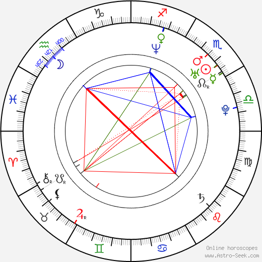 Maurice Taylor birth chart, Maurice Taylor astro natal horoscope, astrology