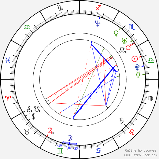Michael Karl Richards birth chart, Michael Karl Richards astro natal horoscope, astrology