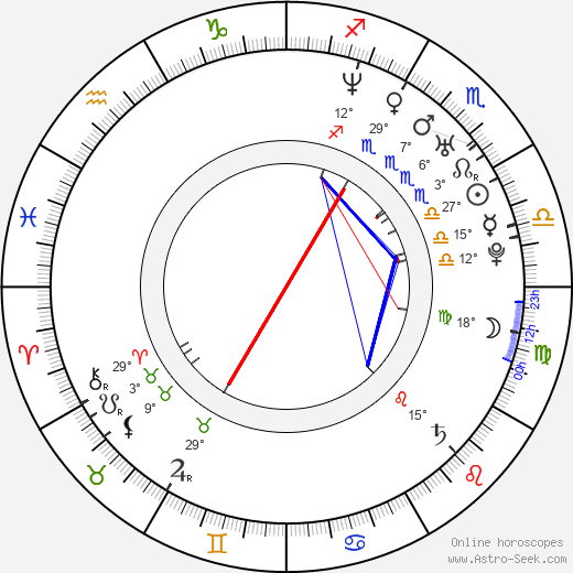 Mohammad Sidique Khan birth chart, biography, wikipedia 2019, 2020